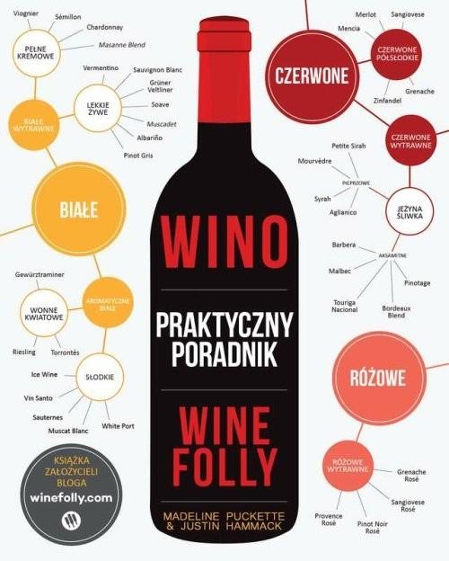 okładka Wino Praktyczny poradnik Wine Follyksiążka |  | Puckette Madeline