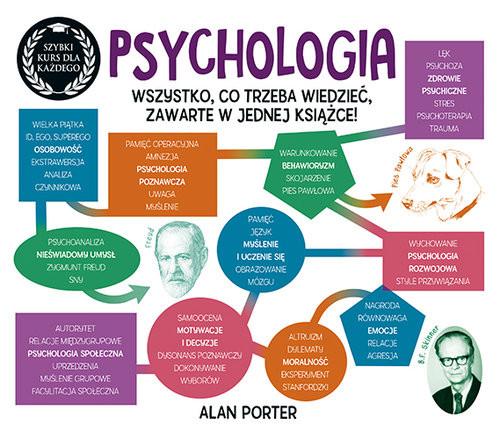 okładka Psychologia Szybki kurs dla każdegoksiążka |  | Porter Alan